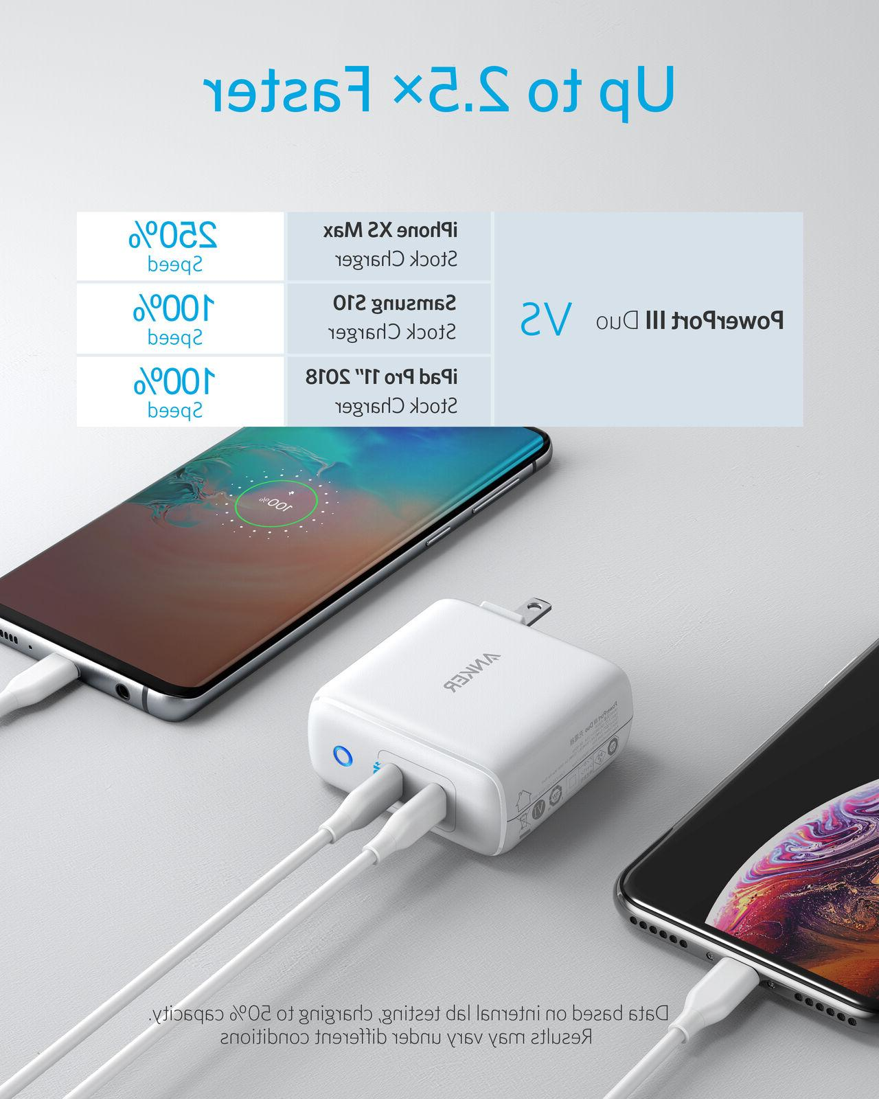 Anker 36W 2-Port 3.0 USB C Charger Type C PD