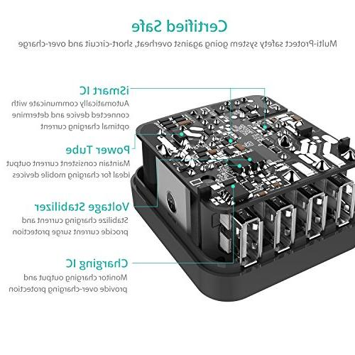 Plug - Syncwire 4-Port Charger with US for Apple X / 8 / 6s / 6, Galaxy Series &